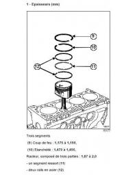 Segmentation pour pistons d'origine Renault Clio RS F4R