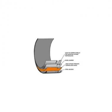 Coussinets de bielles tri-métal Renault F7R/F4R